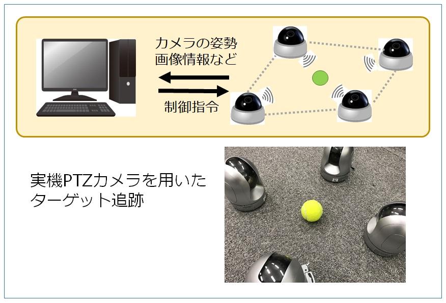 camera_exp.jpg